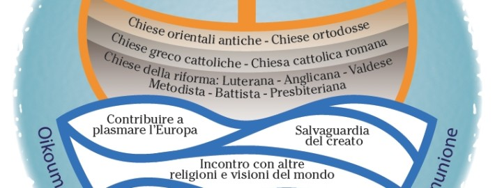 Ecumenismo-1